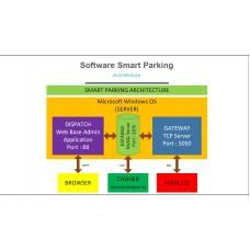 Software Smart Parking